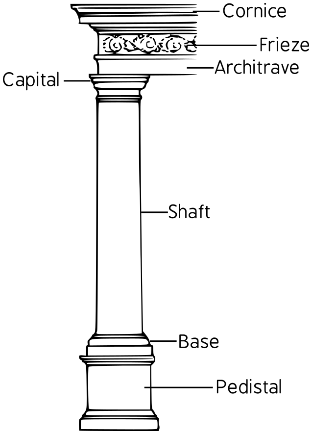 Parts Of A Column >> Column Parts Full Buildings Architecture Column