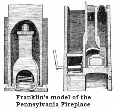 franklins model of the pennsylvania fireplace   american franklin fireplace cast iron wood stove franklin fireplace stove model 261