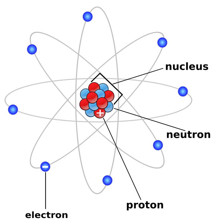 atomic diagram color  energy  atom  atomic diagram color