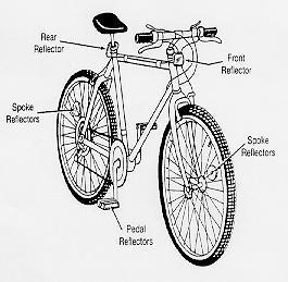 Astonishing Bicycle Diagram Recreation Cycling Cycling 2 Bicycle Diagram Html Wiring Digital Resources Funiwoestevosnl