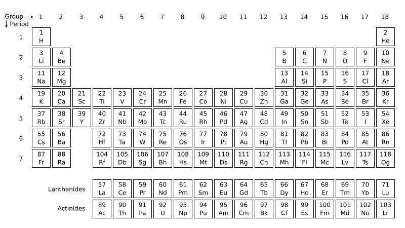 White Periodic Table Scienceatomsmoleculesperiodictables