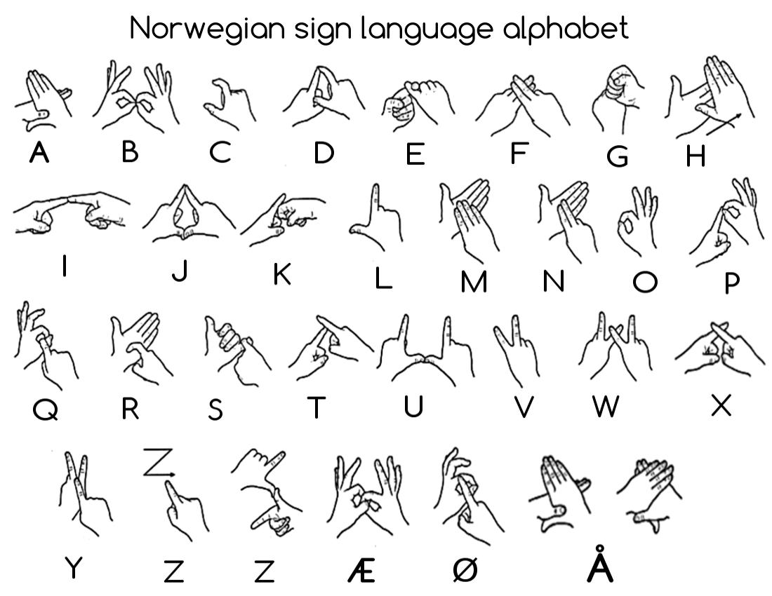 sign language alphabet BW label - /sign_language/Norwwegian_sign ...