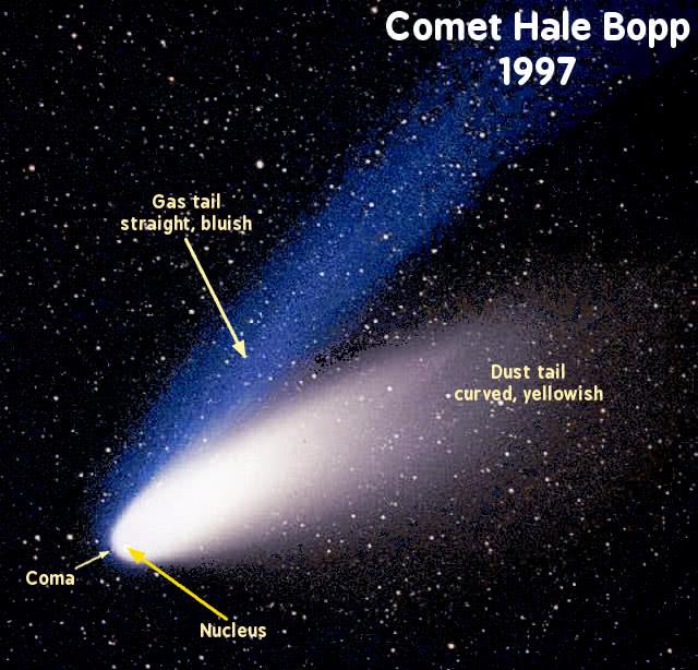 Meteore , comete et asteroidi  Comet_Hale_Bopp_label