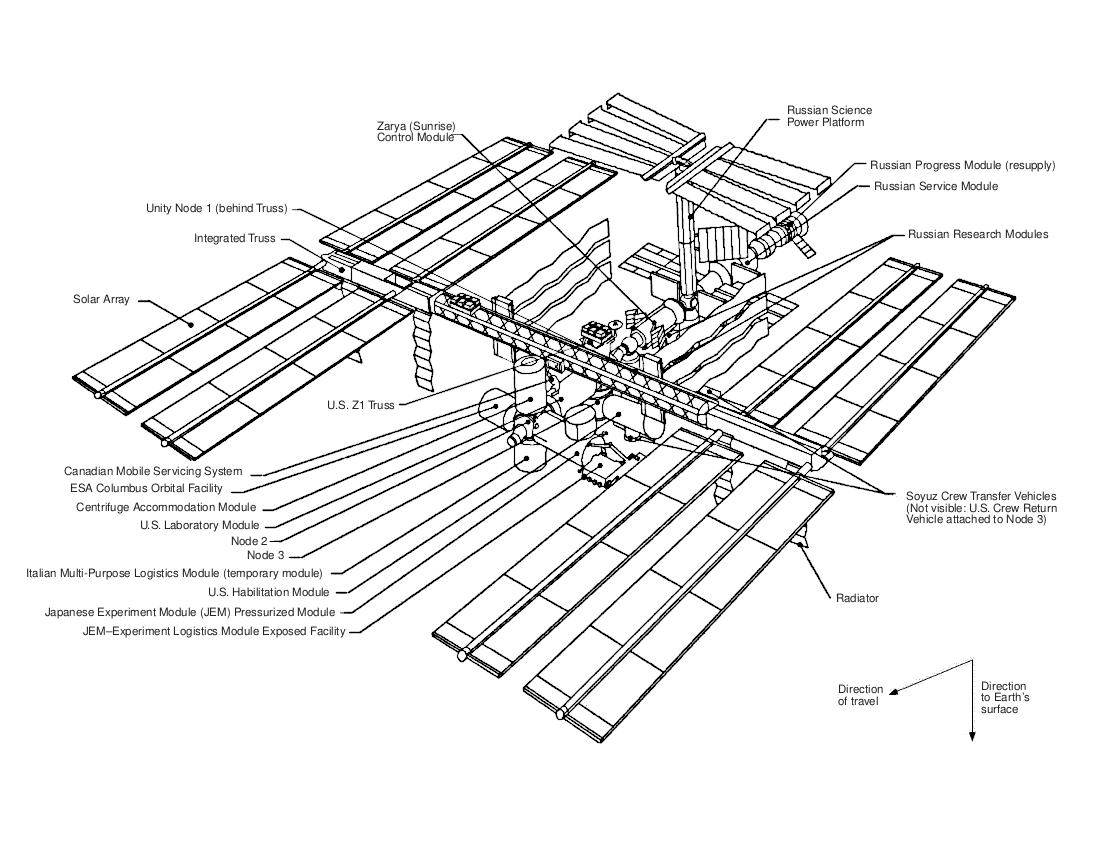 large space station mir diagram - photo #32