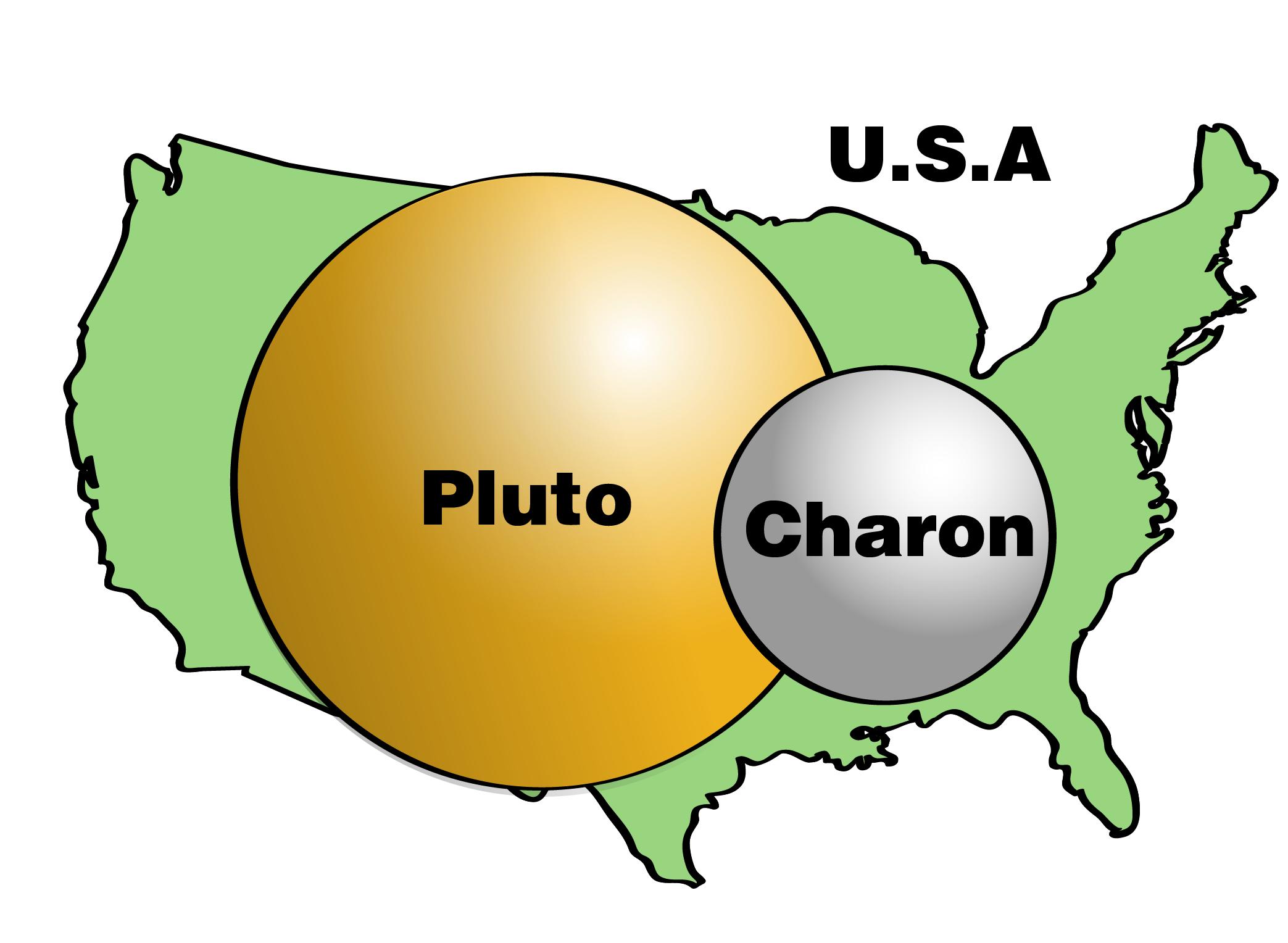 Pluto Charon usa size - /space/solar_system/Pluto ...