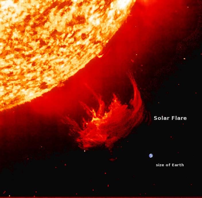 sun system solar flare - photo #8