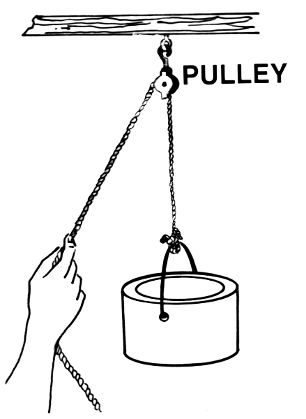Pulley 1 Tools Miscellaneous Pulley Pulley 1 Png Html