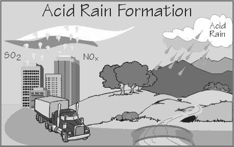 rain acid   weather  rain water  rain acid png html rain clipart outline rain clip art free